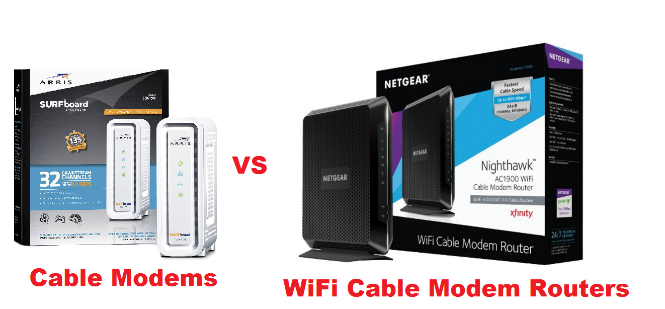 how to connect my router to modem